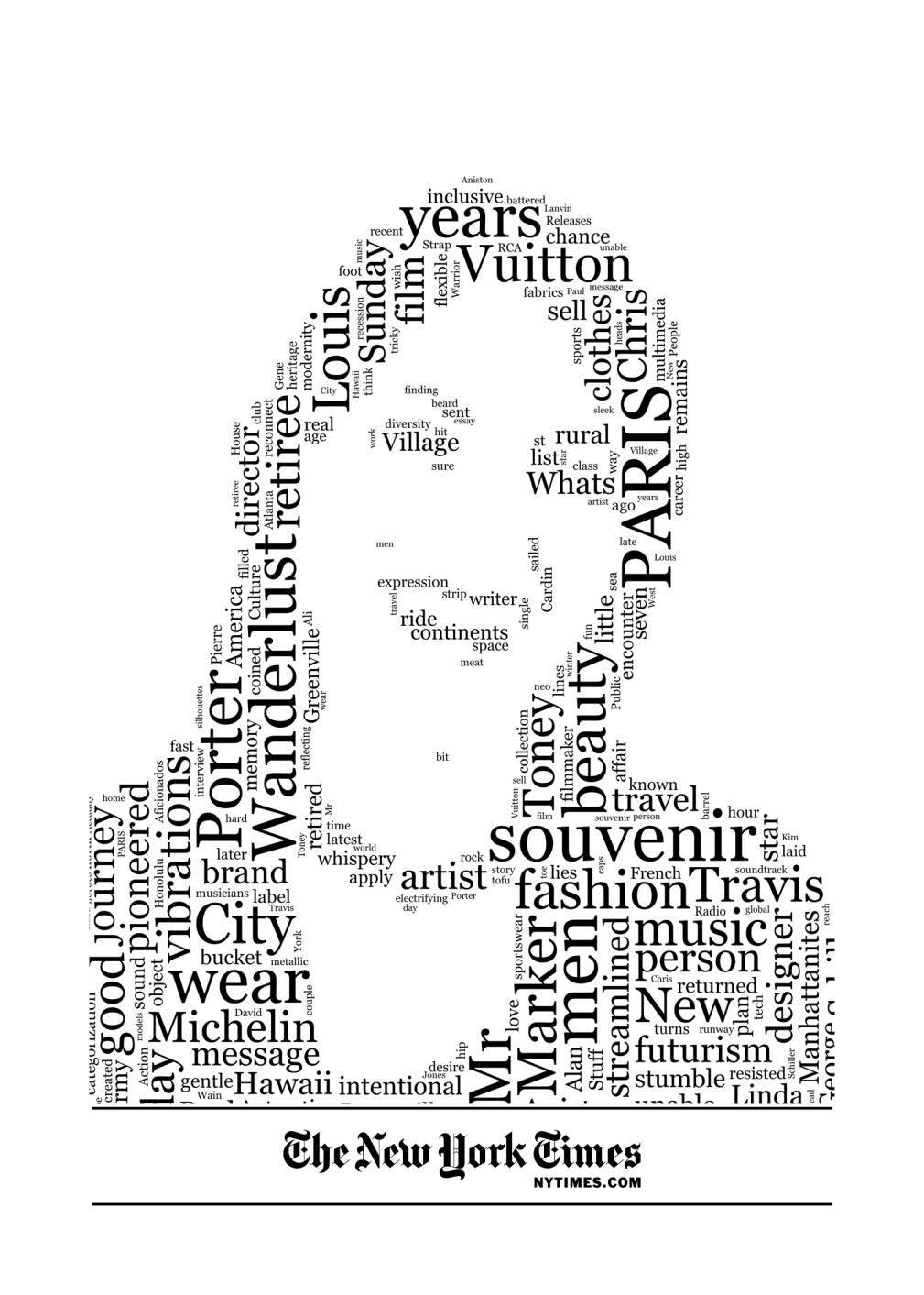 Have Your Nytimes Word Cloud Portrait Taken At Sla 2013